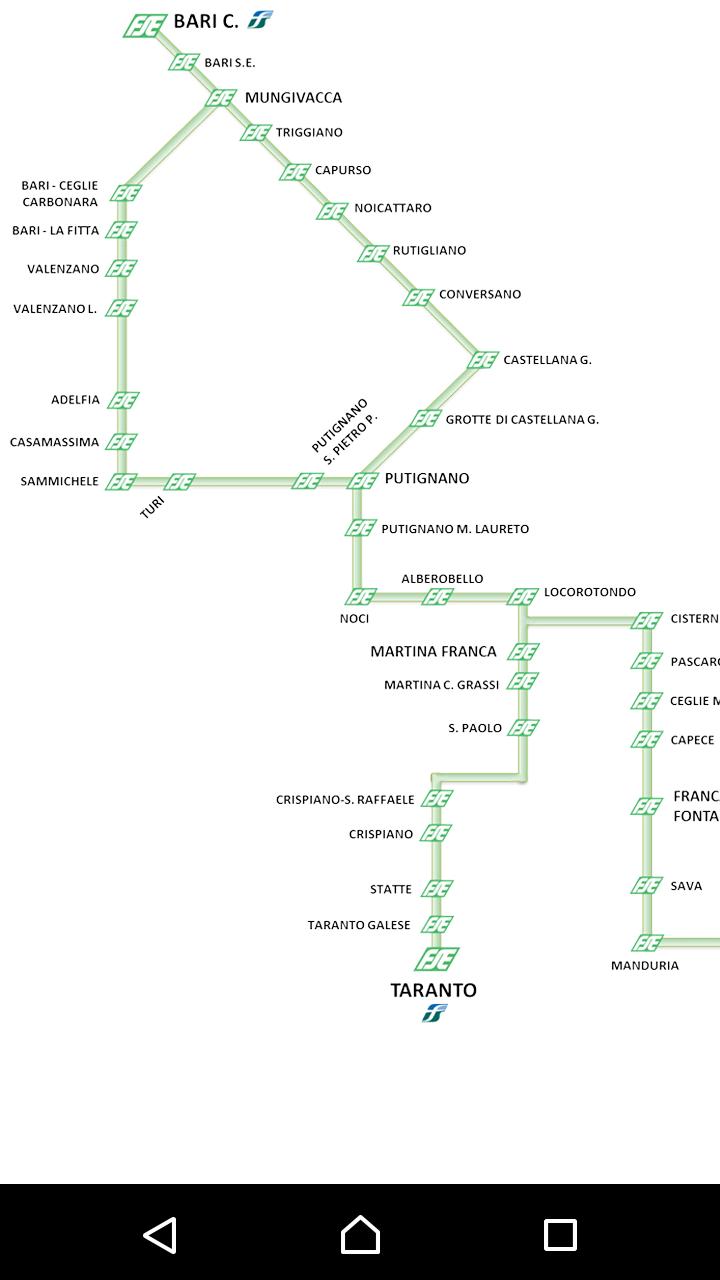 Terren Steckdosen   Alberobello Und Die Trulli